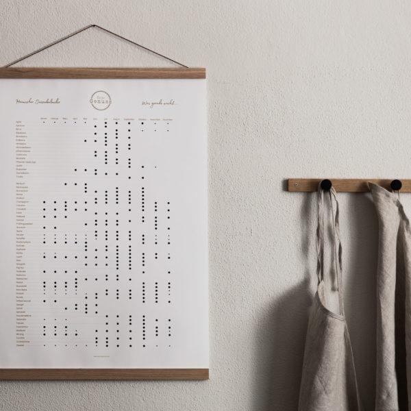 Plakat Saisonkalender